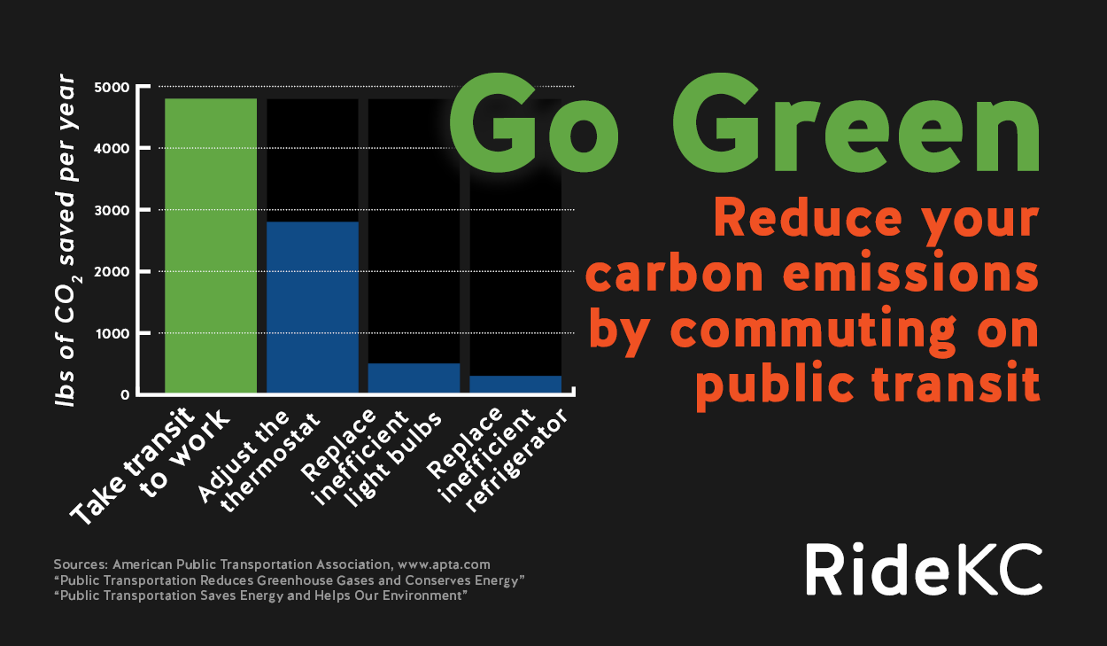 Commute on transit to help the environment.